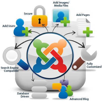 joomla-cms-features-icon