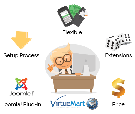 virtuemart-plugins-customization-services-technource